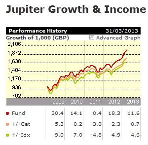 Jupiter Growth and Income | Investment Planning Advice